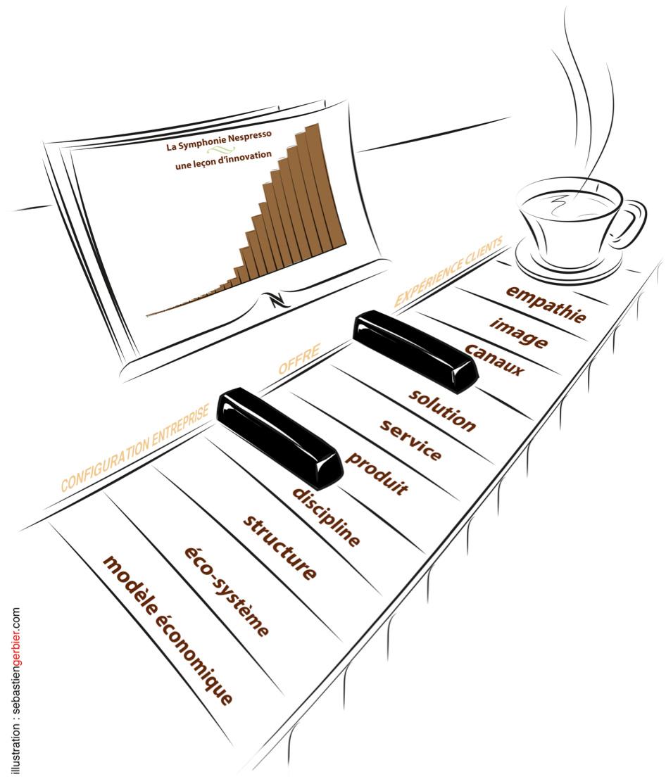 NespressoSchema